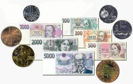 Валюта Чехии